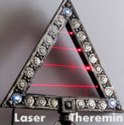 Theremin's laser interface